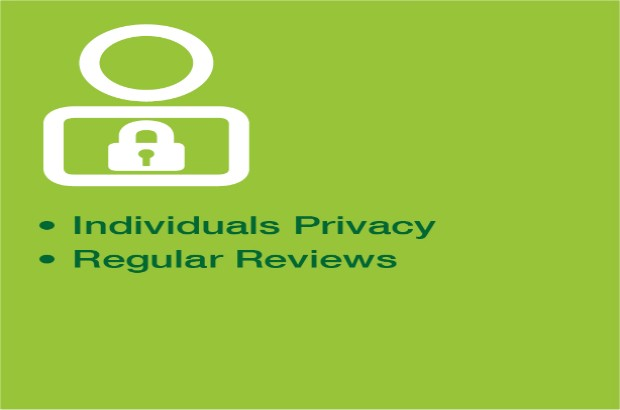 Graphic of a padlock with the bullet points 'Individuals privacy, Regular reviews'