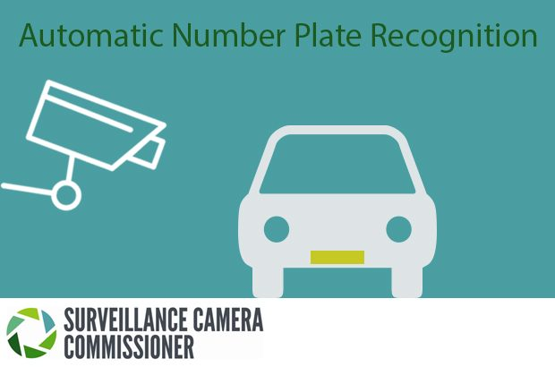 Graphic of a a CCTV camera and a car with the words 'automatic number plate recognition'